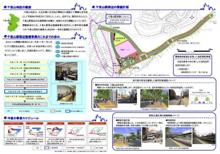 吹田市計画