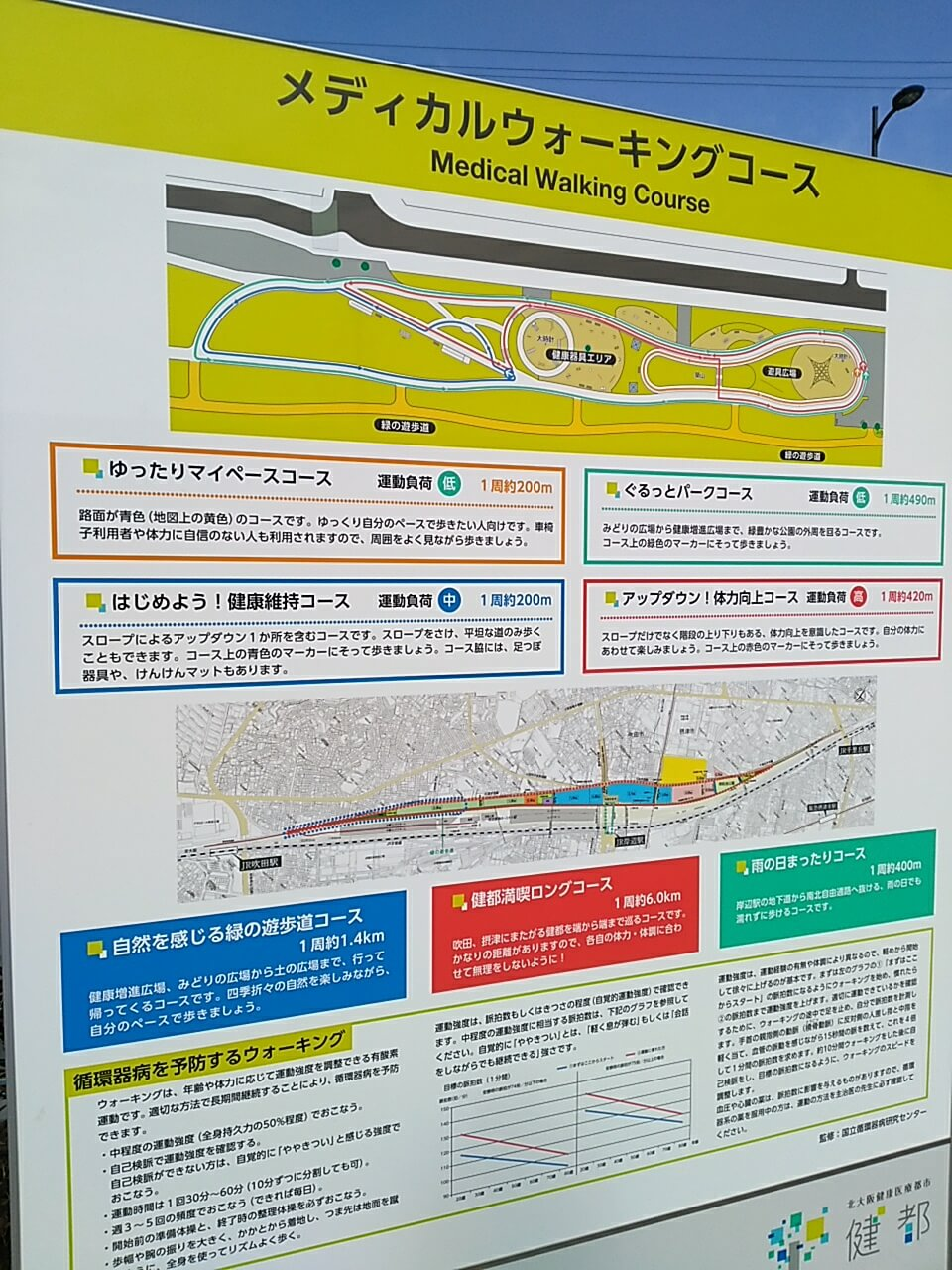 健都レールサイド公園 ウォーキングコース